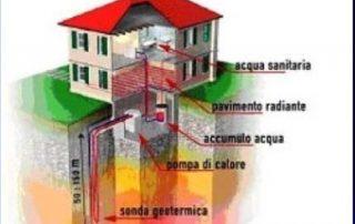 pompe di calore - almata consulenze ambientali